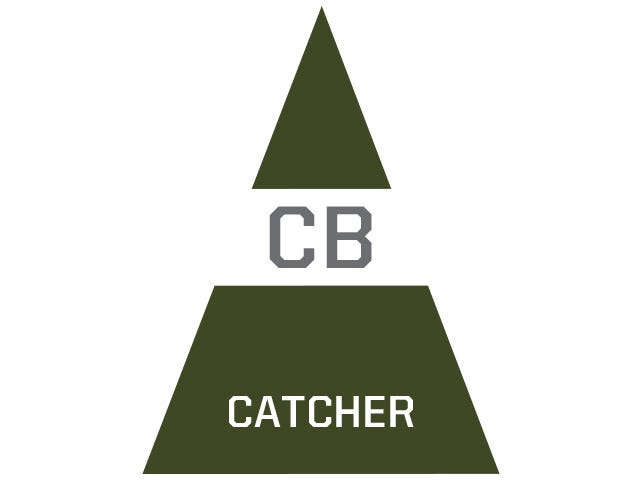 Catcher Blocking Drill