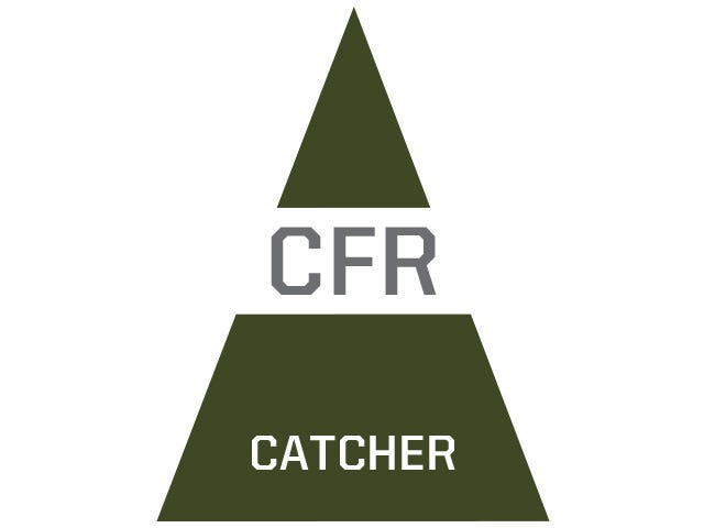 Catcher: Framing & Receiving Drill