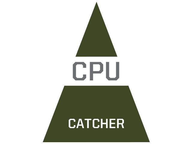 Catcher: Pop Up Drill
