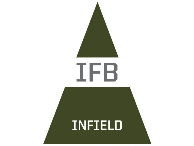 Infield Fly Balls Drill