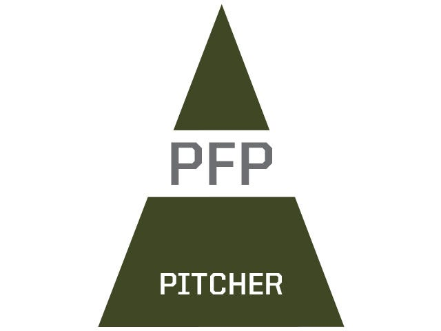 Pitcher Fielding Practice Drill