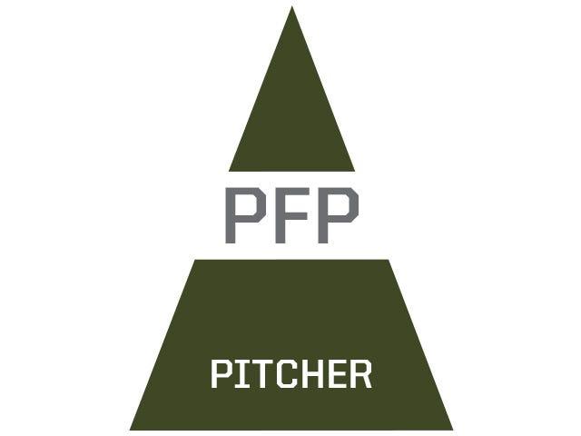 Pitcher Fielding Practice Drill