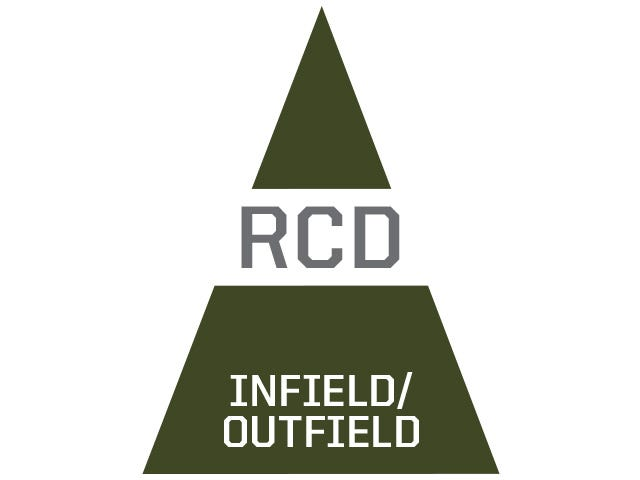 Relay/Cut-Off Drill