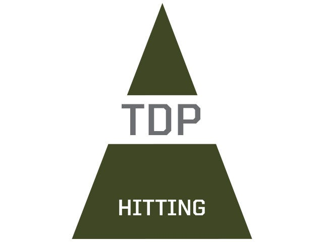 Tee Drills: Inside/Outside/High/Low Pitches Drill