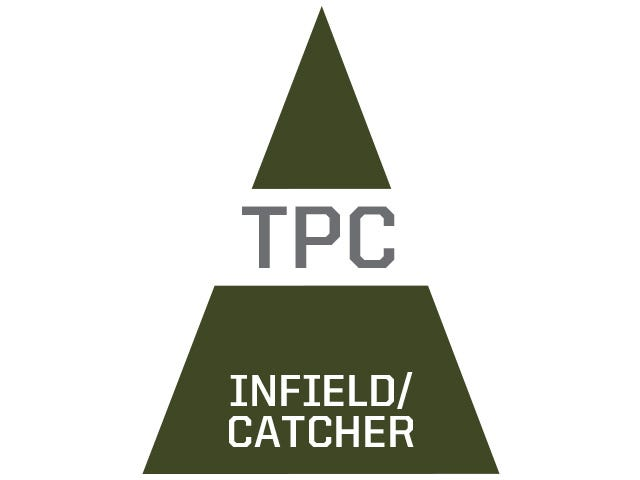 Tag Plays From Catcher Drill
