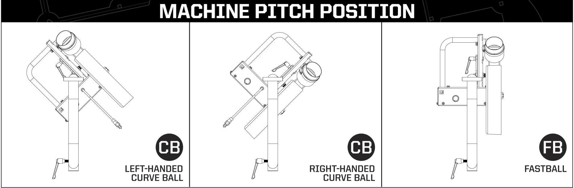 Machine Positions | M1 Baseball Machine | ATEC