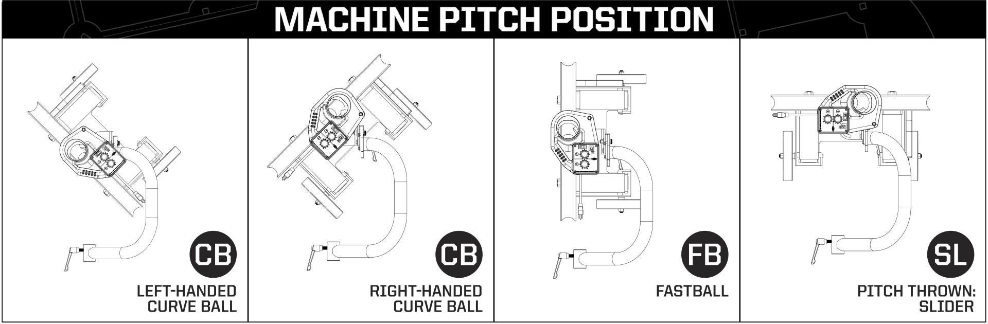 Machine Positions | M2 Baseball Machine | ATEC