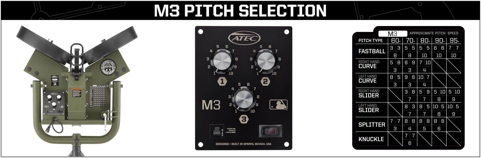 Pitches Thrown | M3 Baseball Machine | ATEC